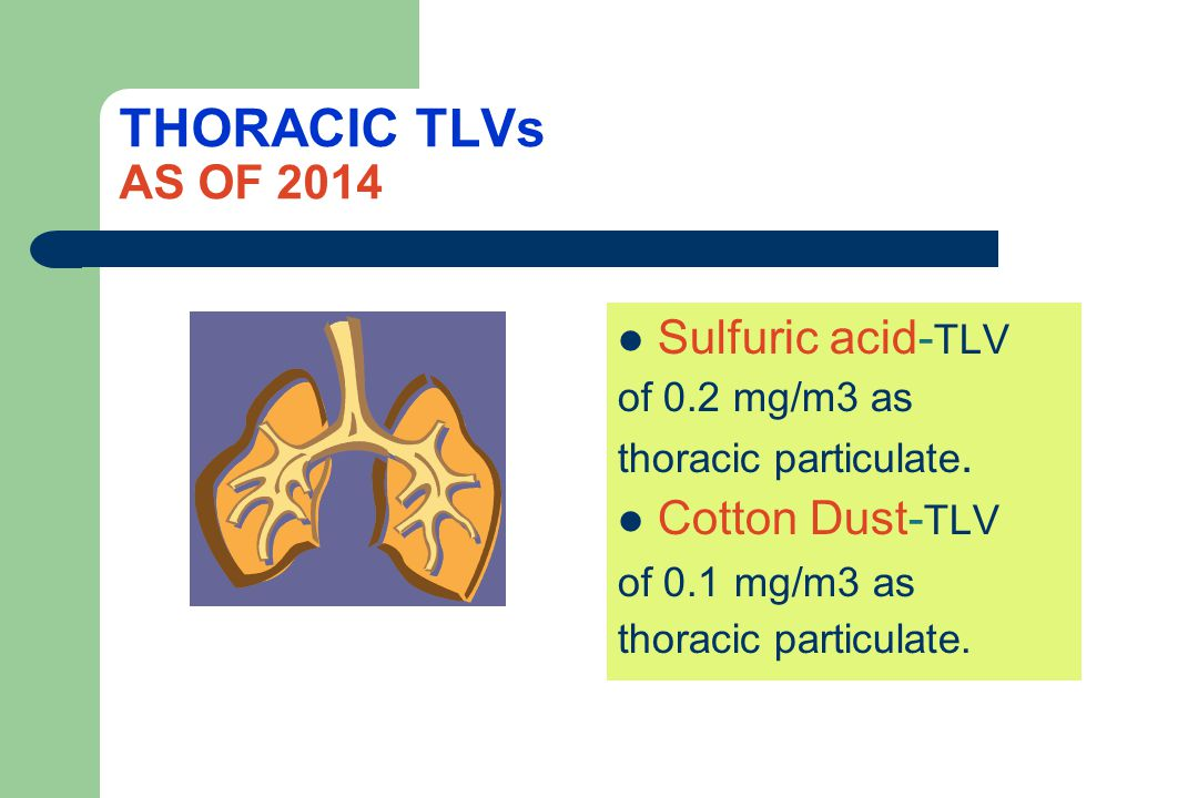 THORACIC TLVs AS OF 2014 Sulfuric acid-TLV Cotton Dust-TLV
