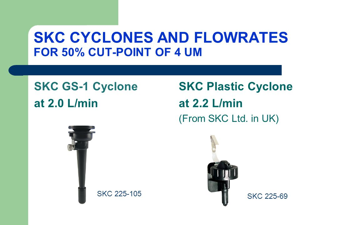 SKC CYCLONES AND FLOWRATES FOR 50% CUT-POINT OF 4 UM