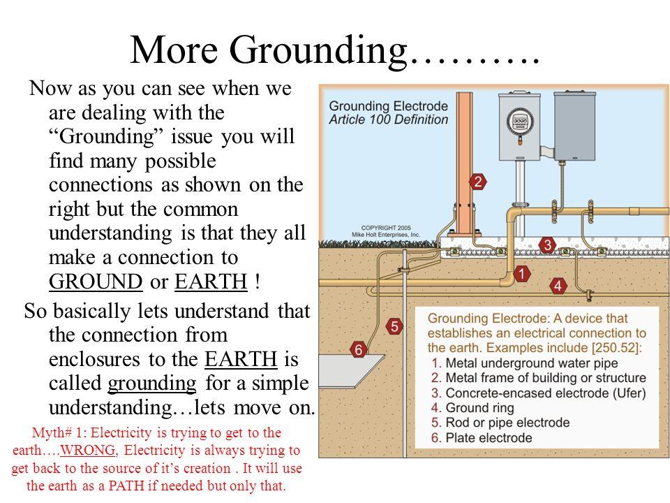 More Grounding……….