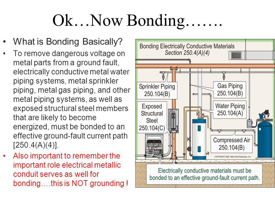 Ok…Now Bonding……. What is Bonding Basically