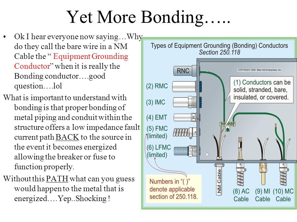 Yet More Bonding…..