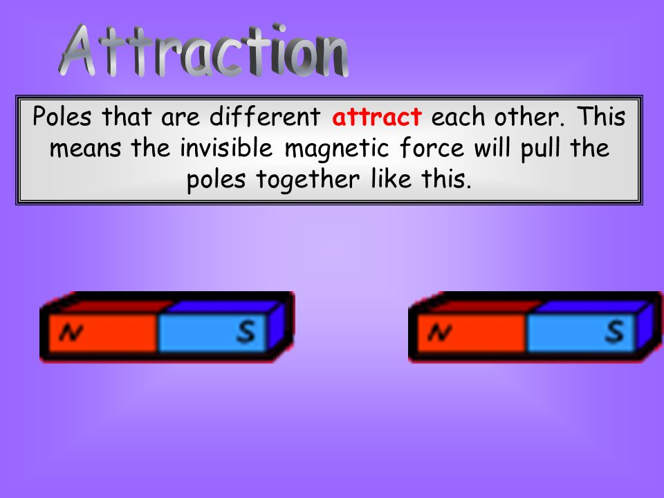 Attraction Poles that are different attract each other.