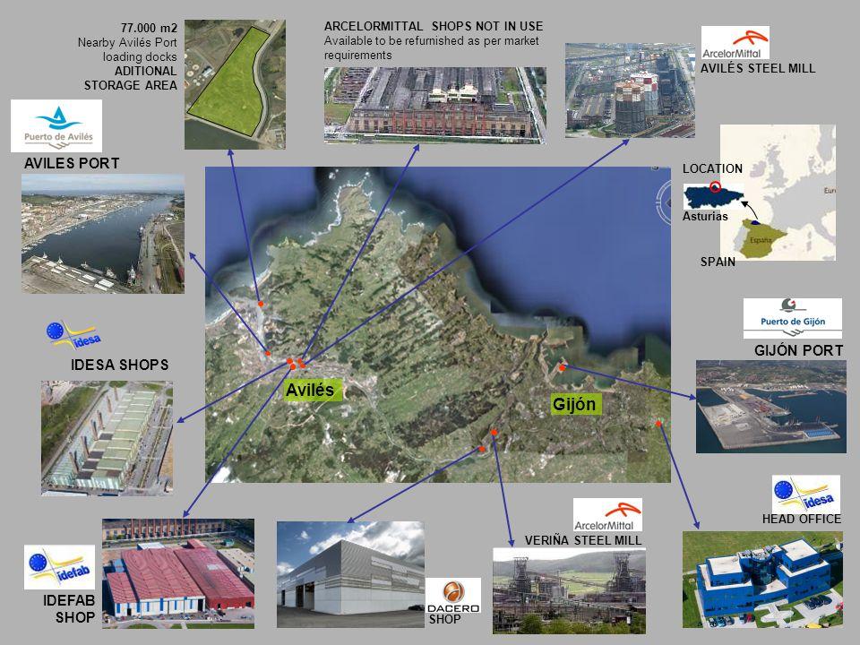 Avilés Gijón AVILES PORT GIJÓN PORT IDESA SHOPS IDEFAB SHOP 77.000 m2