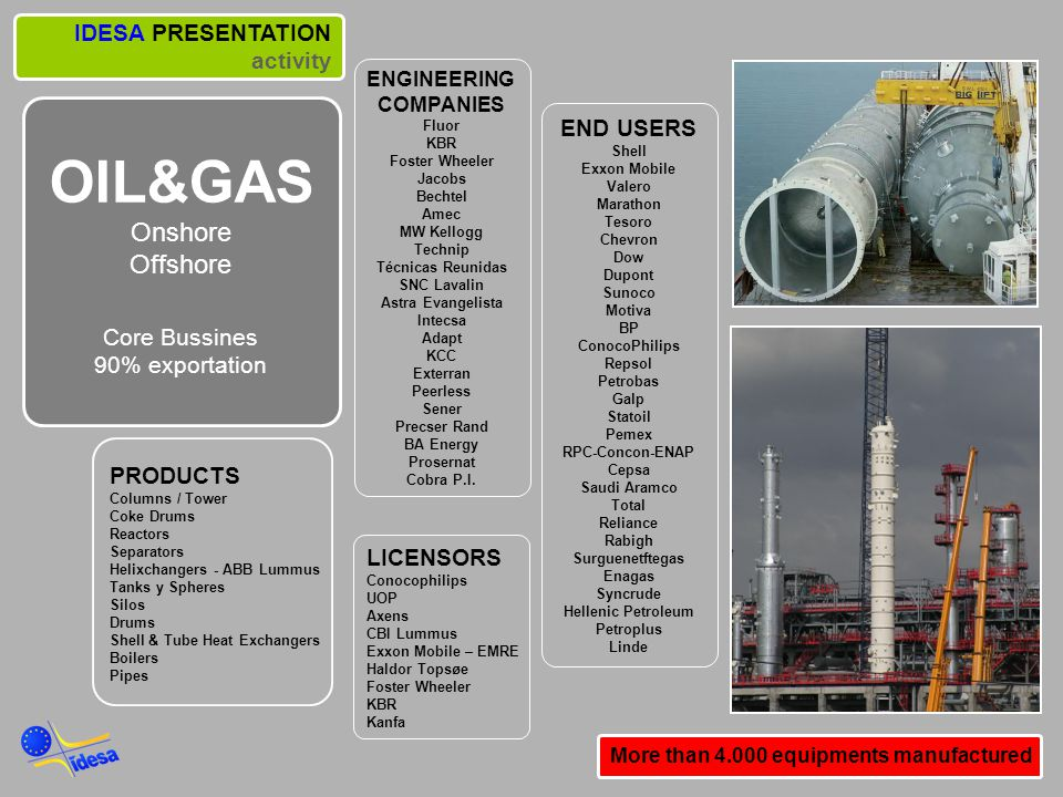 OIL&GAS Onshore Offshore IDESA PRESENTATION activity END USERS