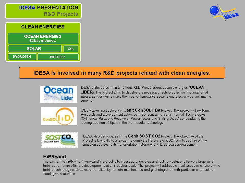 IDESA is involved in many R&D projects related with clean energies.