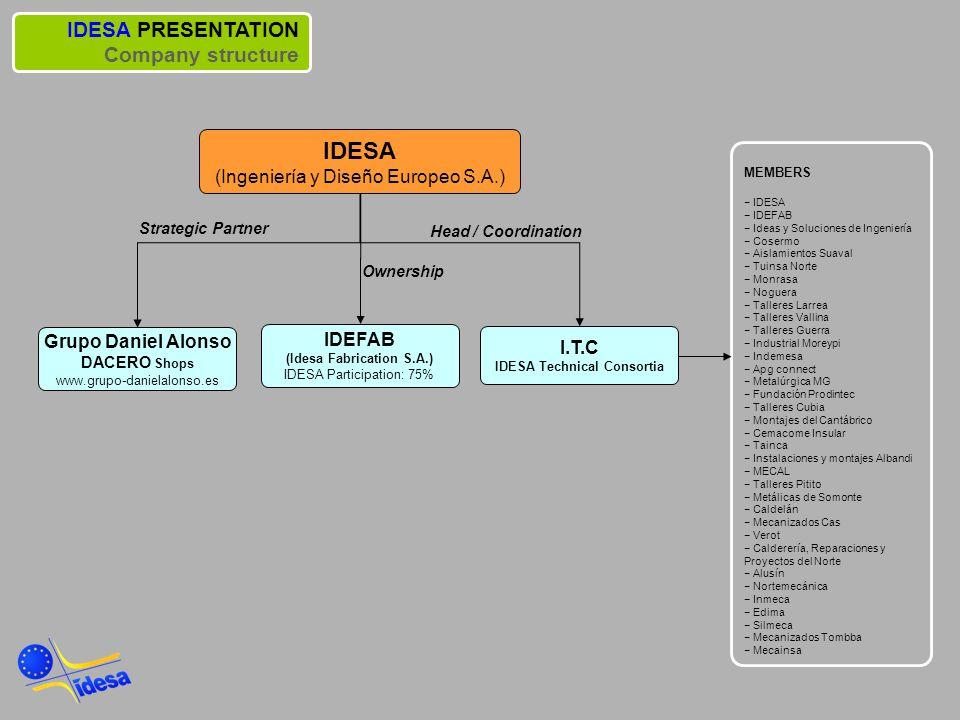 (Idesa Fabrication S.A.) IDESA Technical Consortia