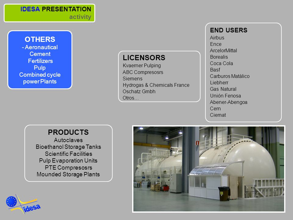 OTHERS LICENSORS PRODUCTS IDESA PRESENTATION activity END USERS