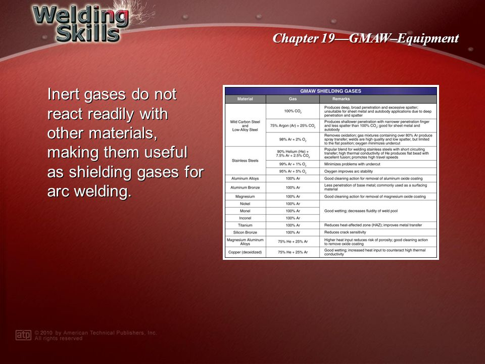 Inert gases do not react readily with other materials, making them useful as shielding gases for arc welding.