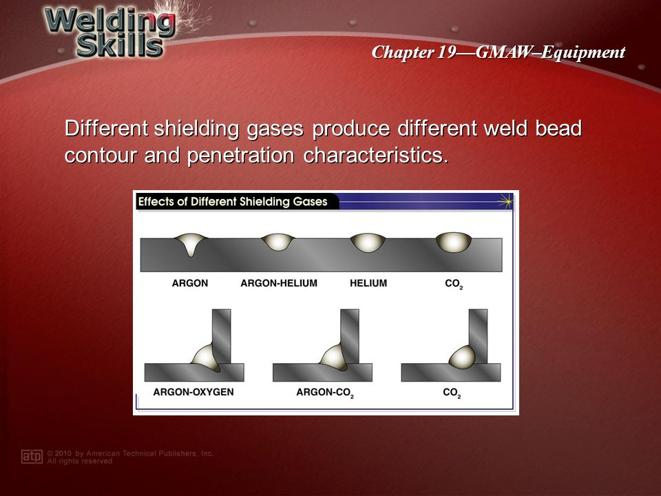 Different shielding gases produce different weld bead contour and penetration characteristics.