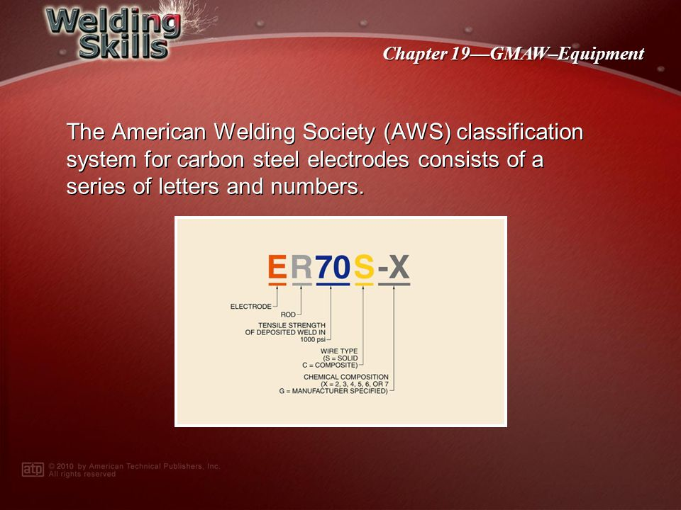 The American Welding Society (AWS) classification system for carbon steel electrodes consists of a series of letters and numbers.