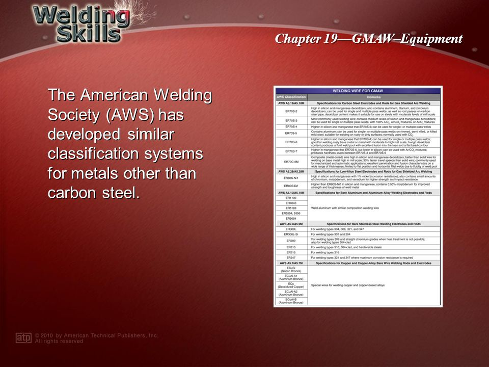The American Welding Society (AWS) has developed similar classification systems for metals other than carbon steel.