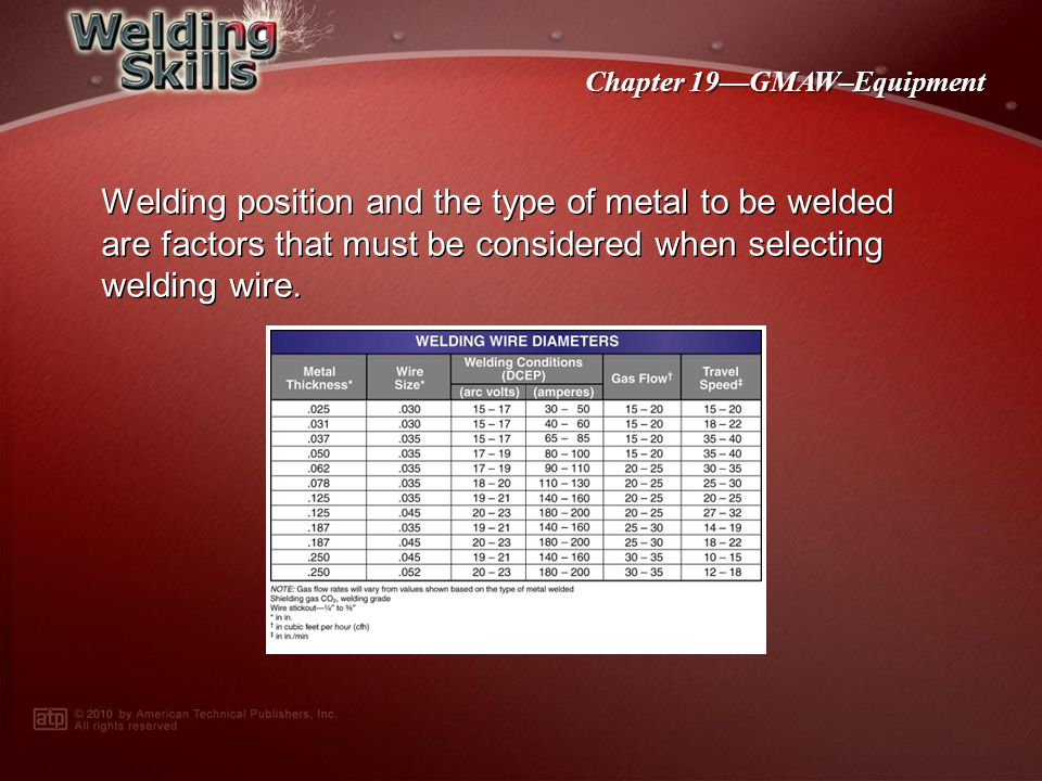 Welding position and the type of metal to be welded are factors that must be considered when selecting welding wire.