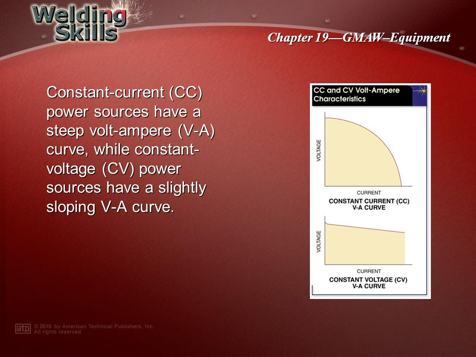 Constant-current (CC) power sources have a steep volt-ampere (V-A) curve, while constant-voltage (CV) power sources have a slightly sloping V-A curve.