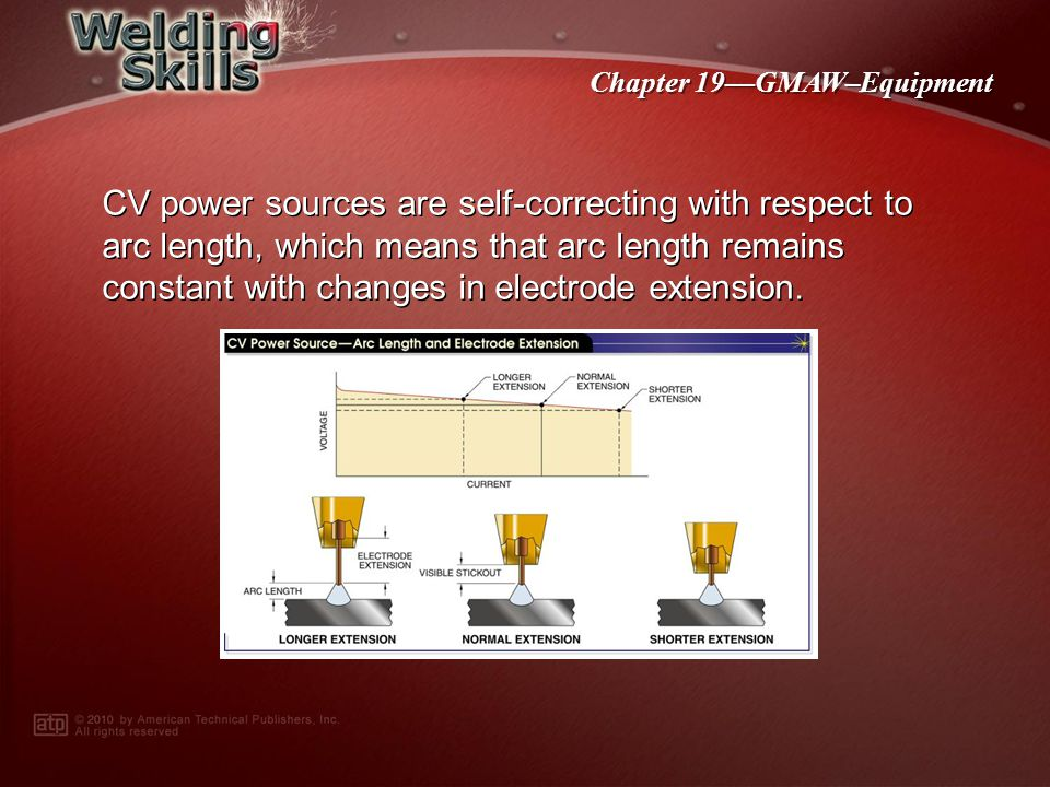 CV power sources are self-correcting with respect to arc length, which means that arc length remains constant with changes in electrode extension.