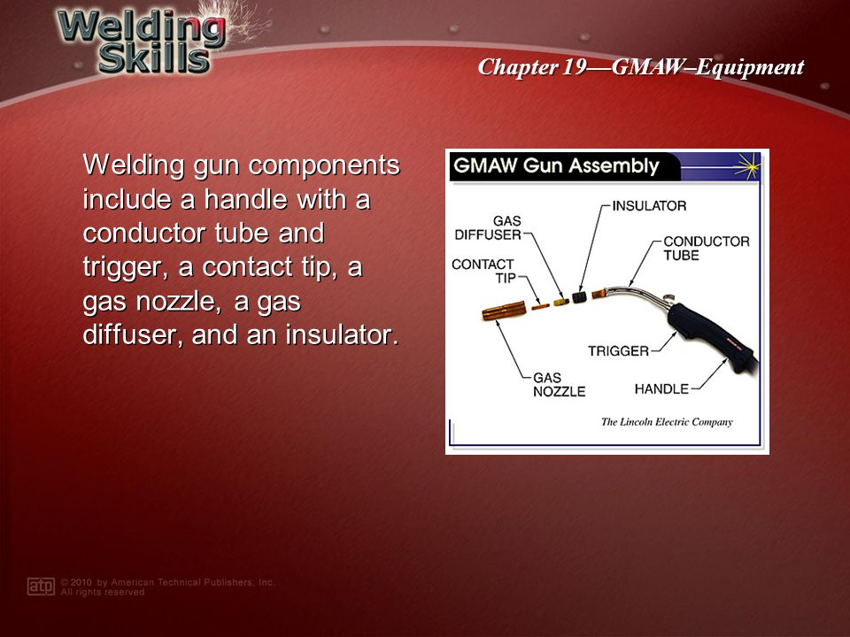 Welding gun components include a handle with a conductor tube and trigger, a contact tip, a gas nozzle, a gas diffuser, and an insulator.