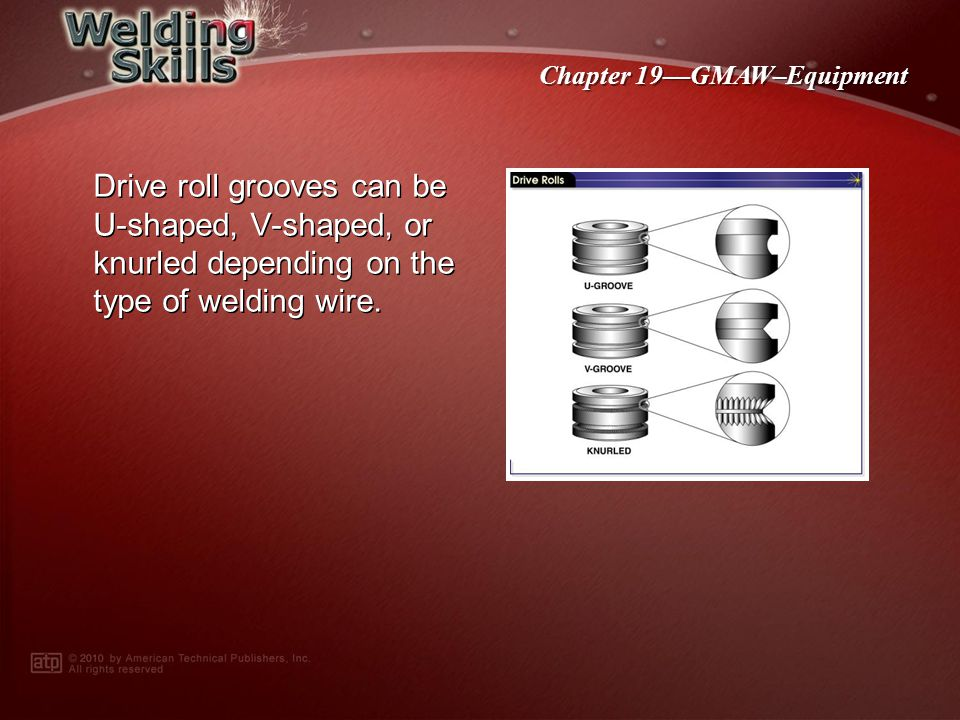 Drive roll grooves can be U-shaped, V-shaped, or knurled depending on the type of welding wire.