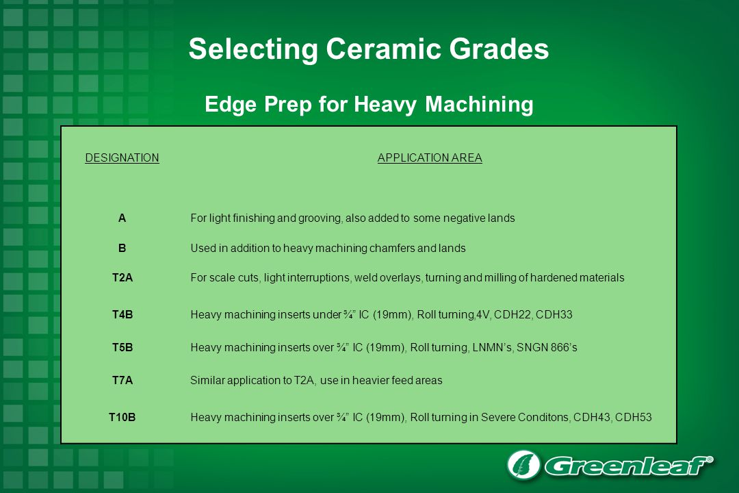 Selecting Ceramic Grades Edge Prep for Heavy Machining