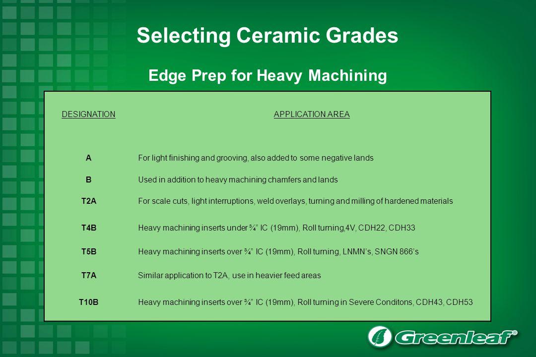 Selecting Ceramic Grades Edge Prep for Heavy Machining