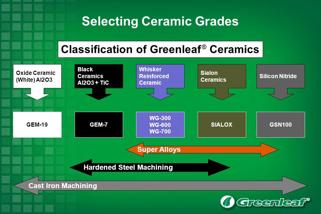 Selecting Ceramic Grades Classification of Greenleaf ® Ceramics