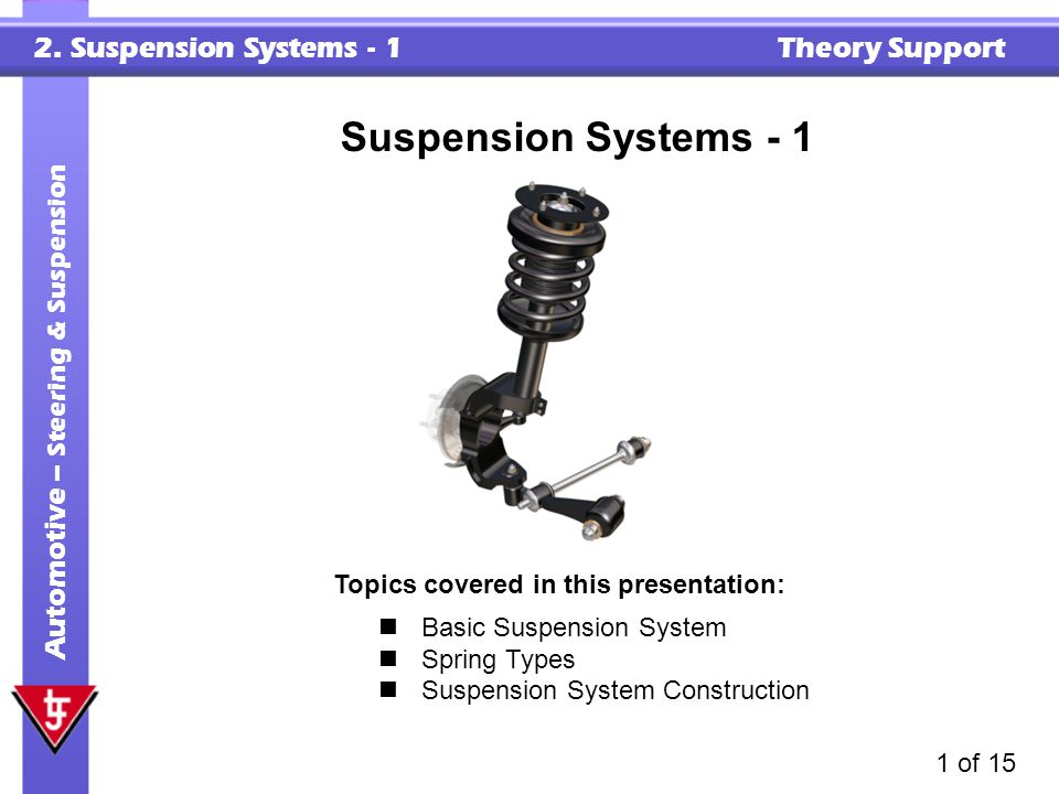 Suspension Systems - 1 Topics covered in this presentation: