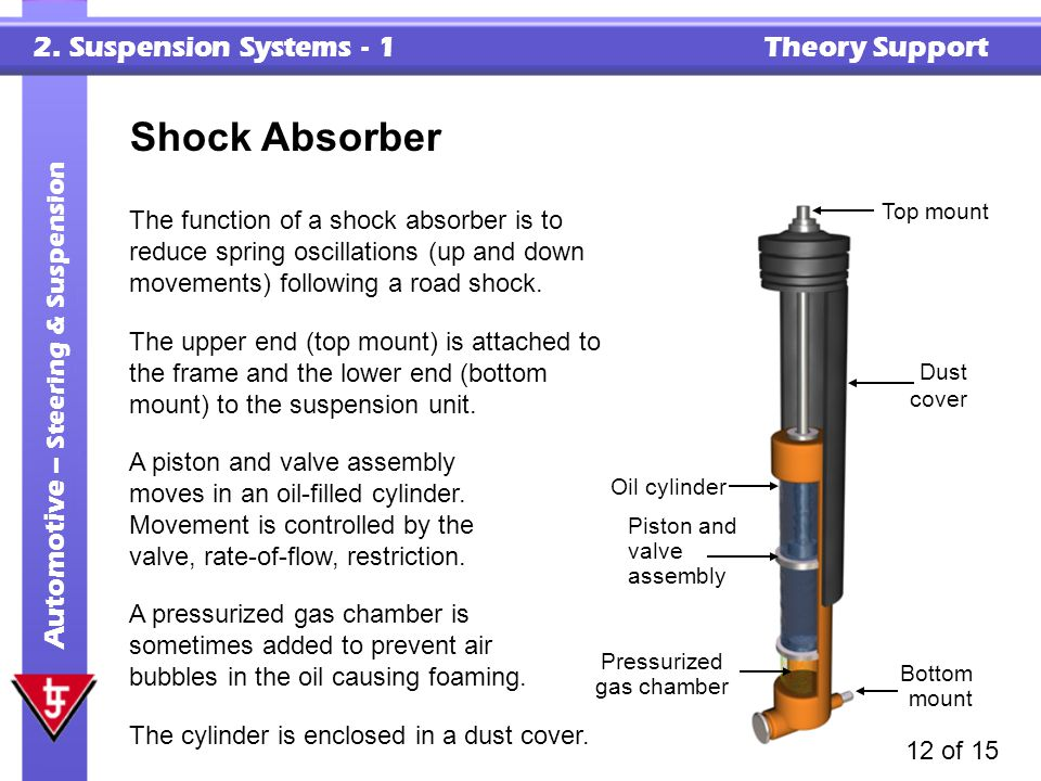 Pressurized gas chamber