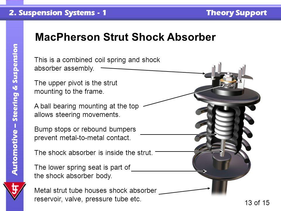 MacPherson Strut Shock Absorber