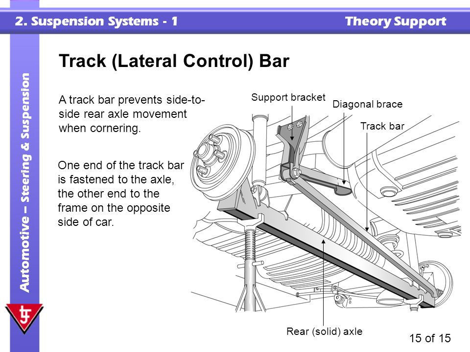 Track (Lateral Control) Bar