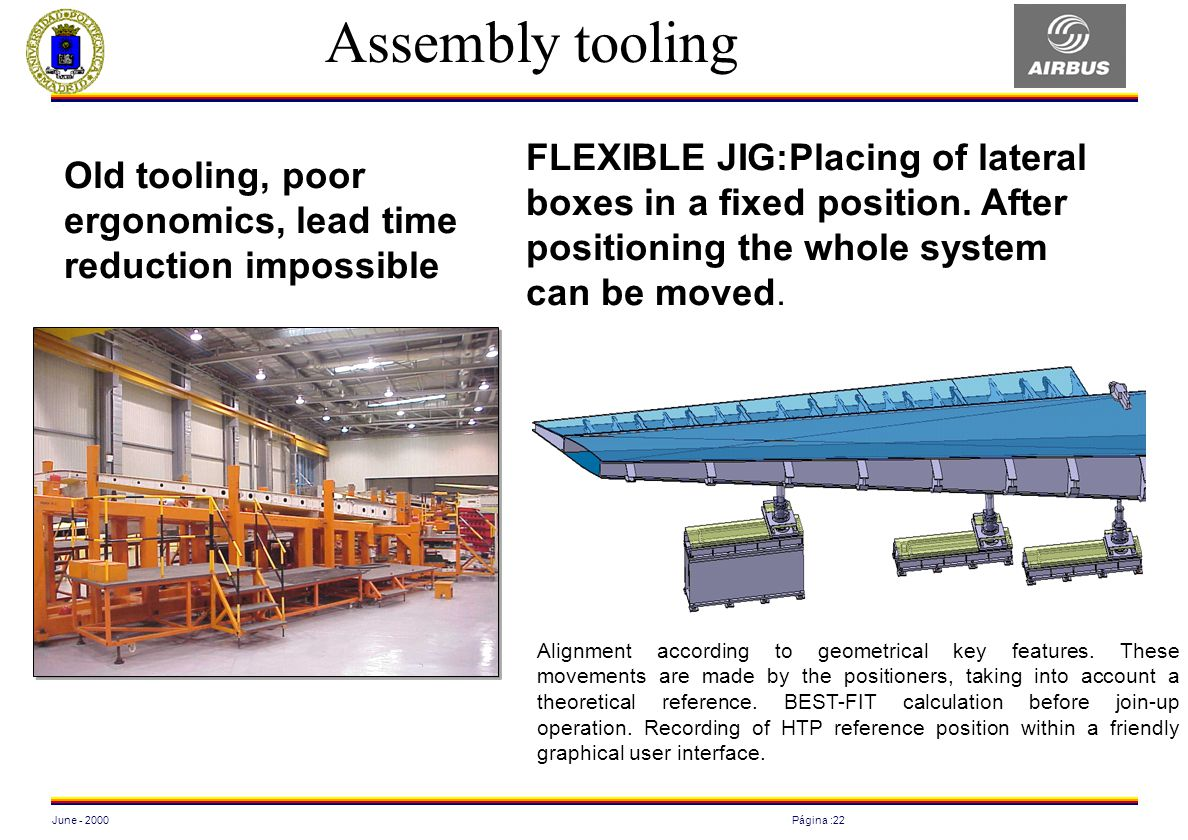 Assembly tooling FLEXIBLE JIG:Placing of lateral boxes in a fixed position. After positioning the whole system can be moved.