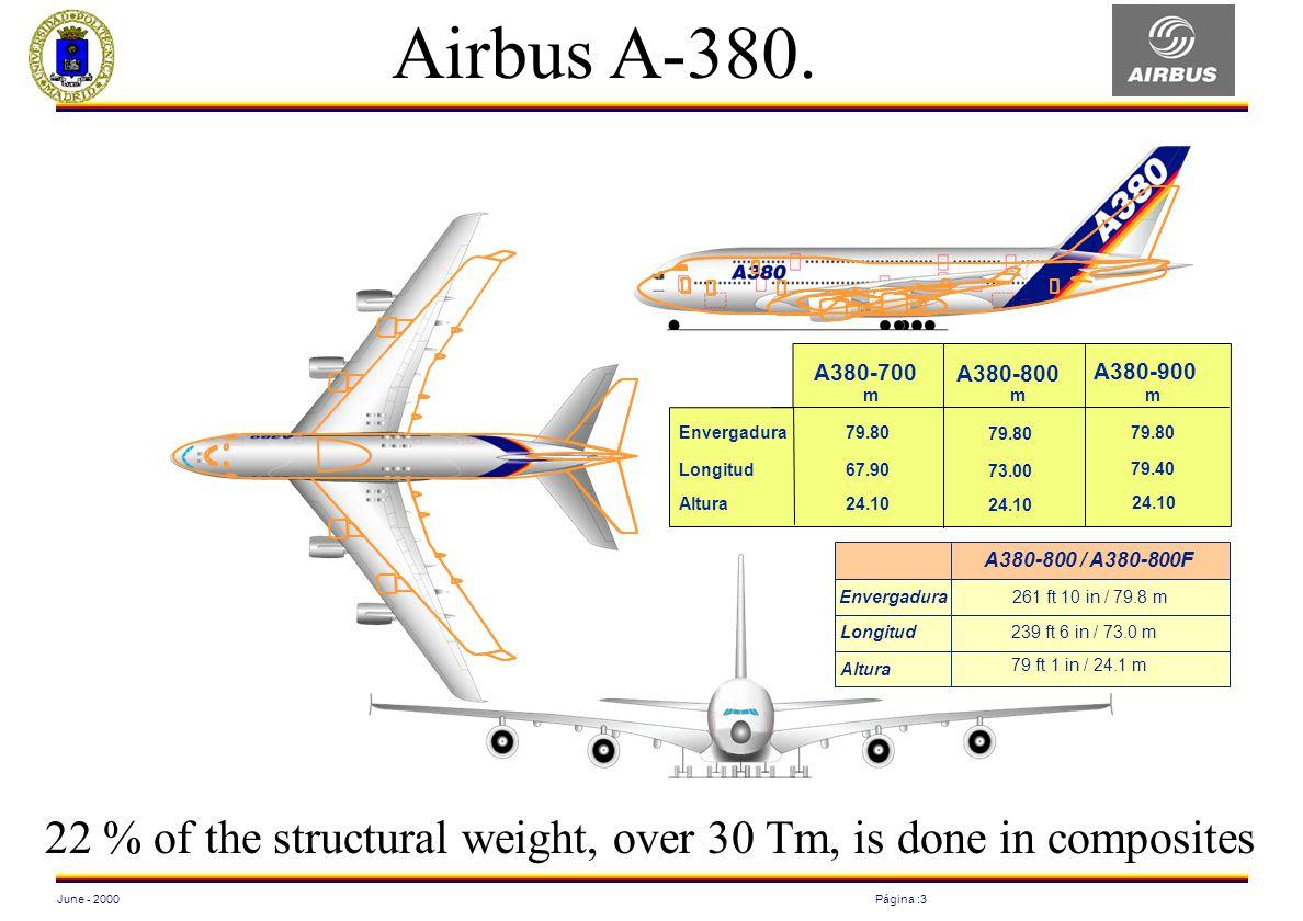 Airbus A-380. A380-700. m. A380-900. Envergadura. Longitud. Altura. 79.80. 67.90. 24.10. 79.40.