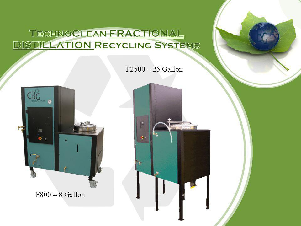 TechnoClean FRACTIONAL DISTILLATION Recycling Systems