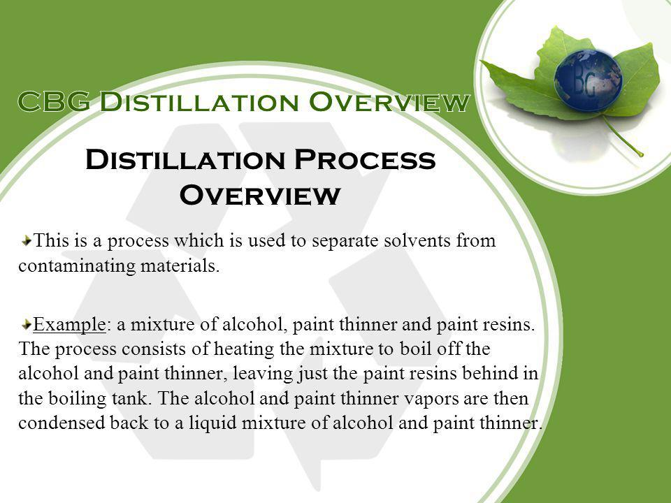 Distillation Process Overview