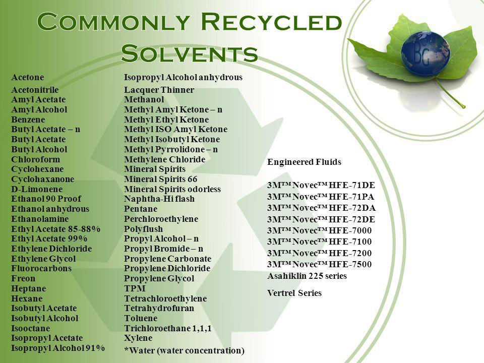 Commonly Recycled Solvents