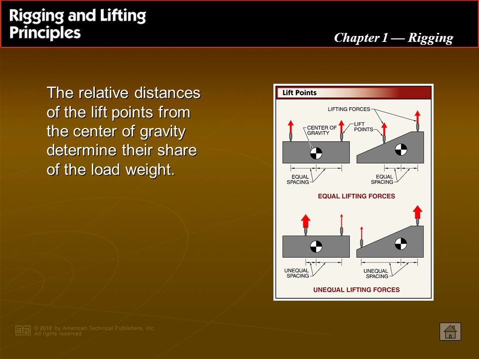 The relative distances of the lift points from the center of gravity determine their share of the load weight.