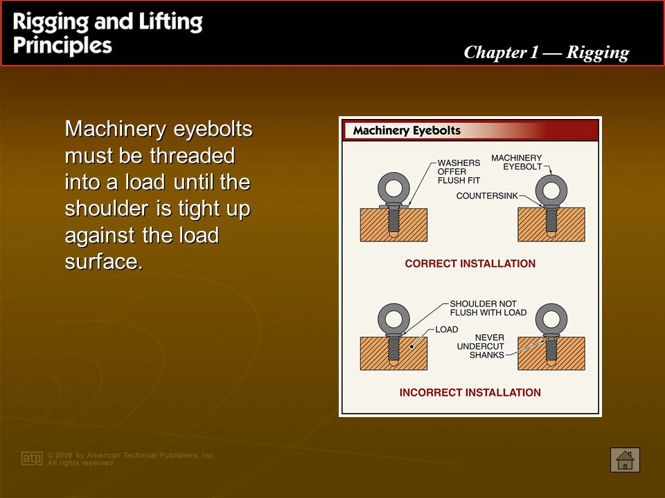 Machinery eyebolts must be threaded into a load until the shoulder is tight up against the load surface.