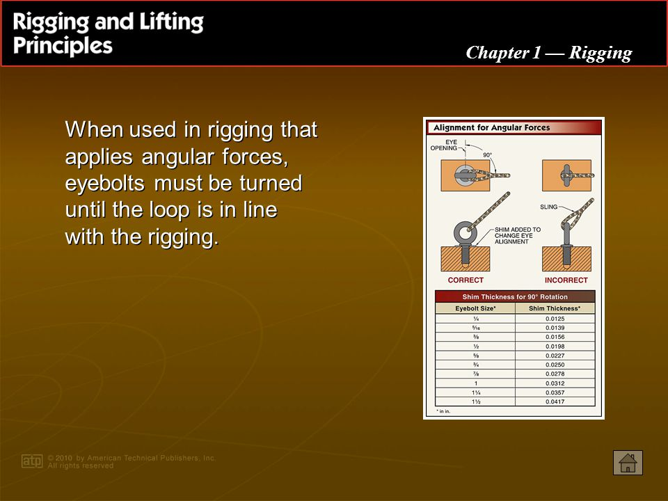 When used in rigging that applies angular forces, eyebolts must be turned until the loop is in line with the rigging.