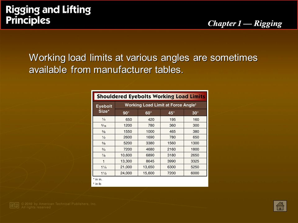 Working load limits at various angles are sometimes available from manufacturer tables.