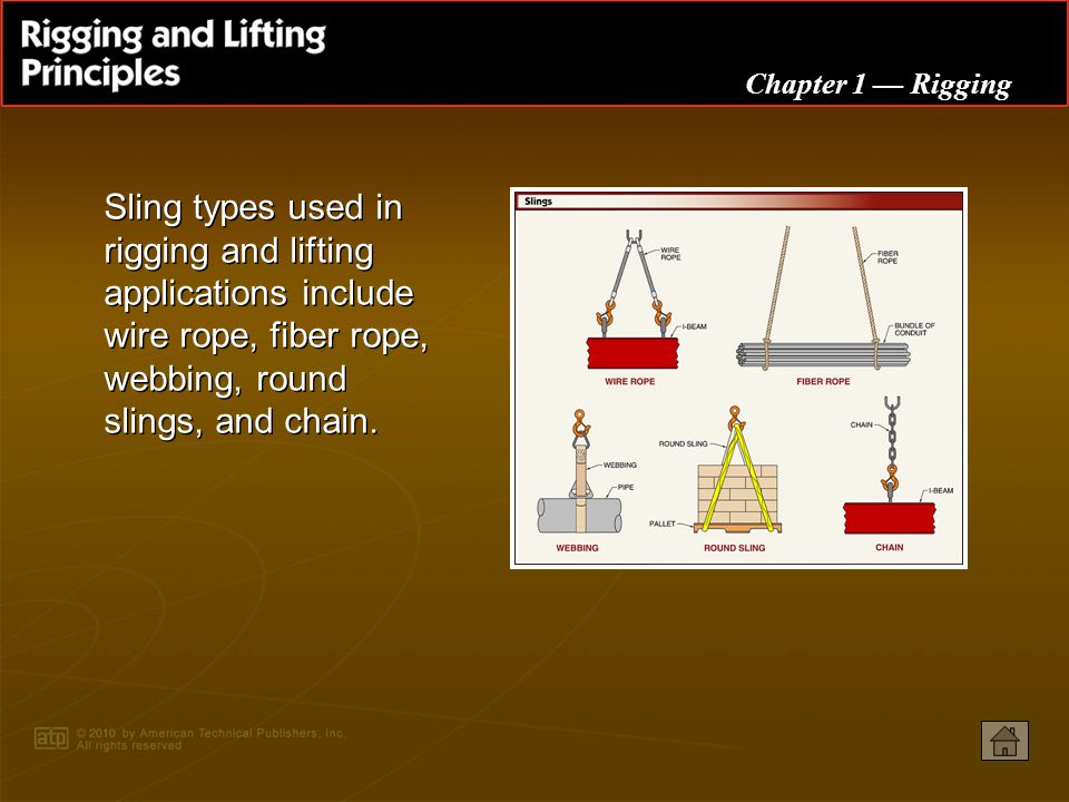 Sling+types+used+in+rigging+and+lifting+applications+include+wire+rope%2C+fiber+rope%2C+webbing%2C+round+slings%2C+and+chain. weight and balance \u2022 eyebolts \u2022 slings ppt video online download Wire Rope Sling Identification Tags at bakdesigns.co