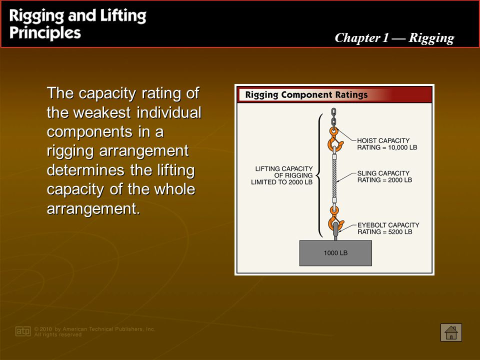 The capacity rating of the weakest individual components in a rigging arrangement determines the lifting capacity of the whole arrangement.