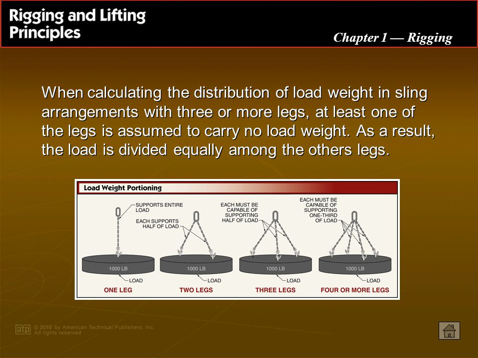 When calculating the distribution of load weight in sling arrangements with three or more legs, at least one of the legs is assumed to carry no load weight. As a result, the load is divided equally among the others legs.