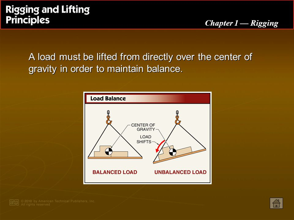 A load must be lifted from directly over the center of gravity in order to maintain balance.