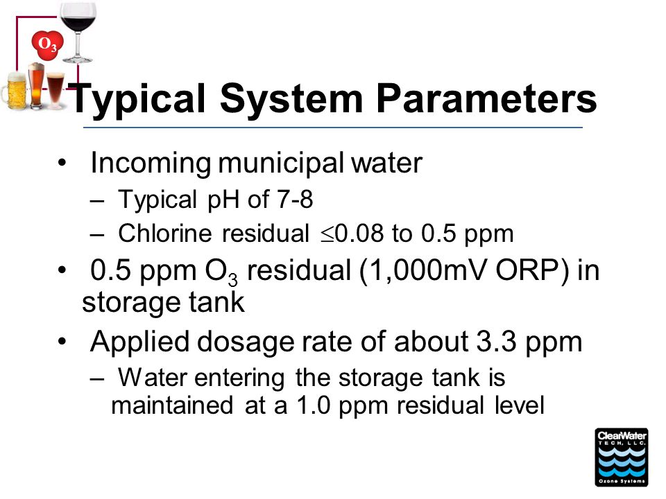 Typical System Parameters