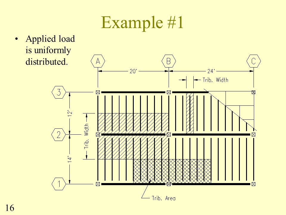 Example #1 Applied load is uniformly distributed.