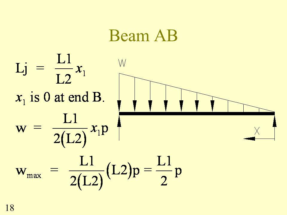 Beam AB