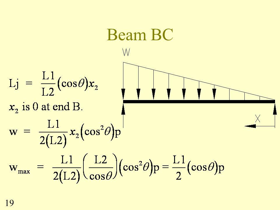 Beam BC
