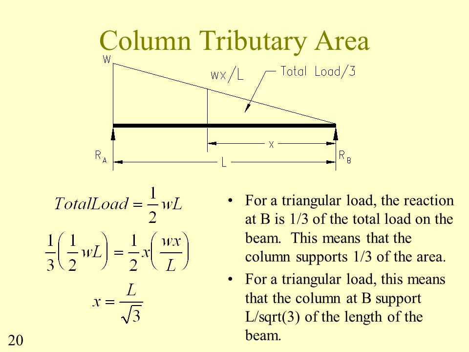 Column Tributary Area
