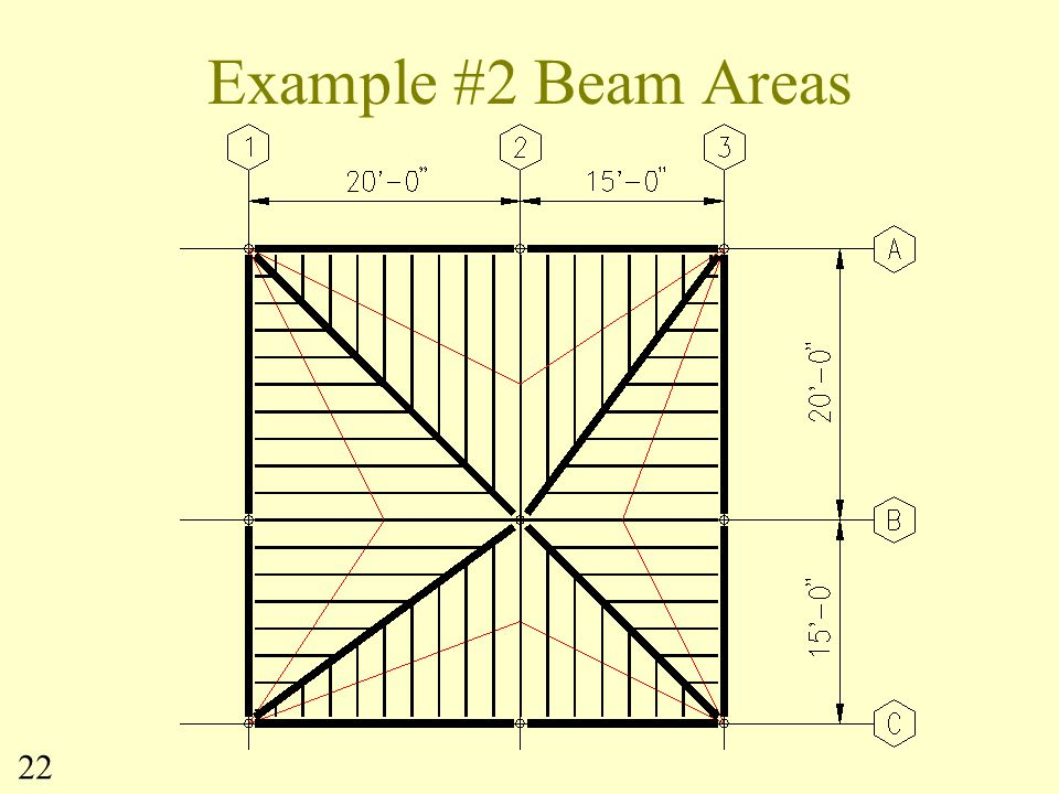 Example #2 Beam Areas