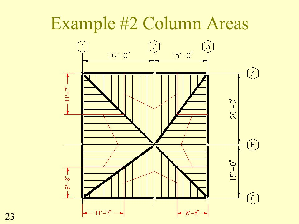 Example #2 Column Areas