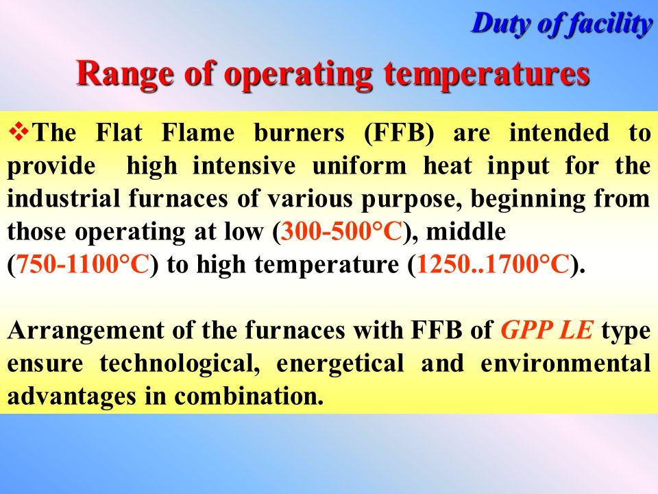Range of operating temperatures