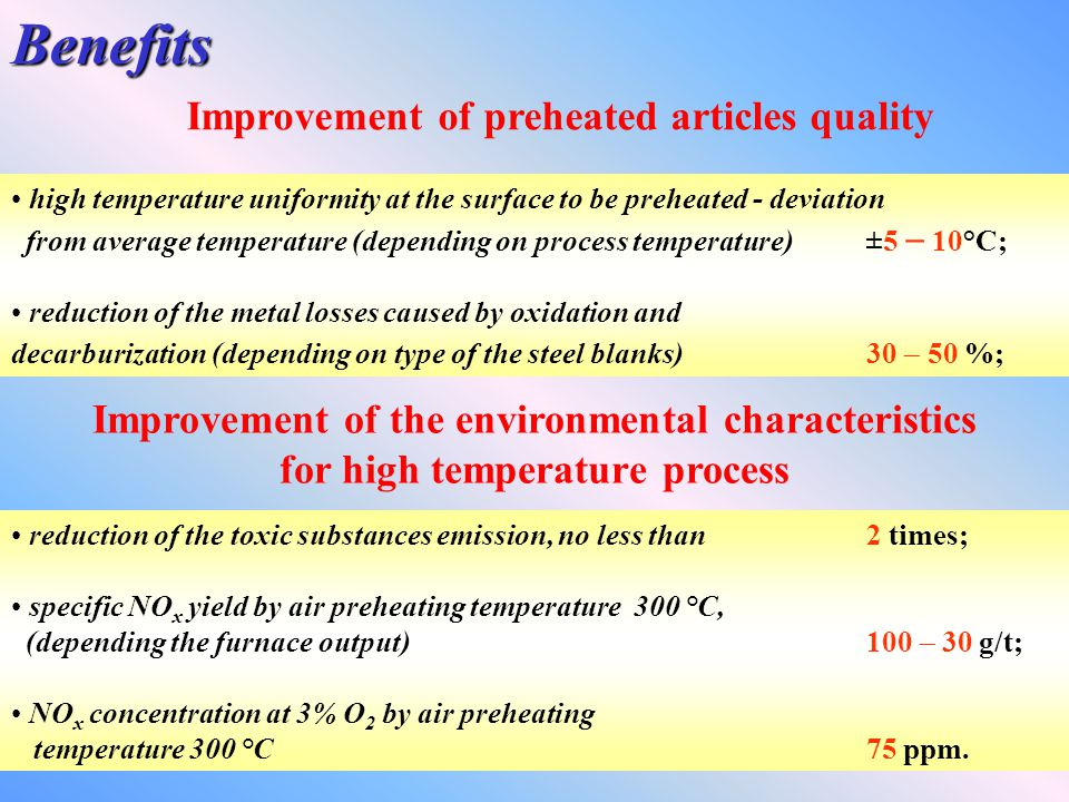 Benefits Improvement of preheated articles quality