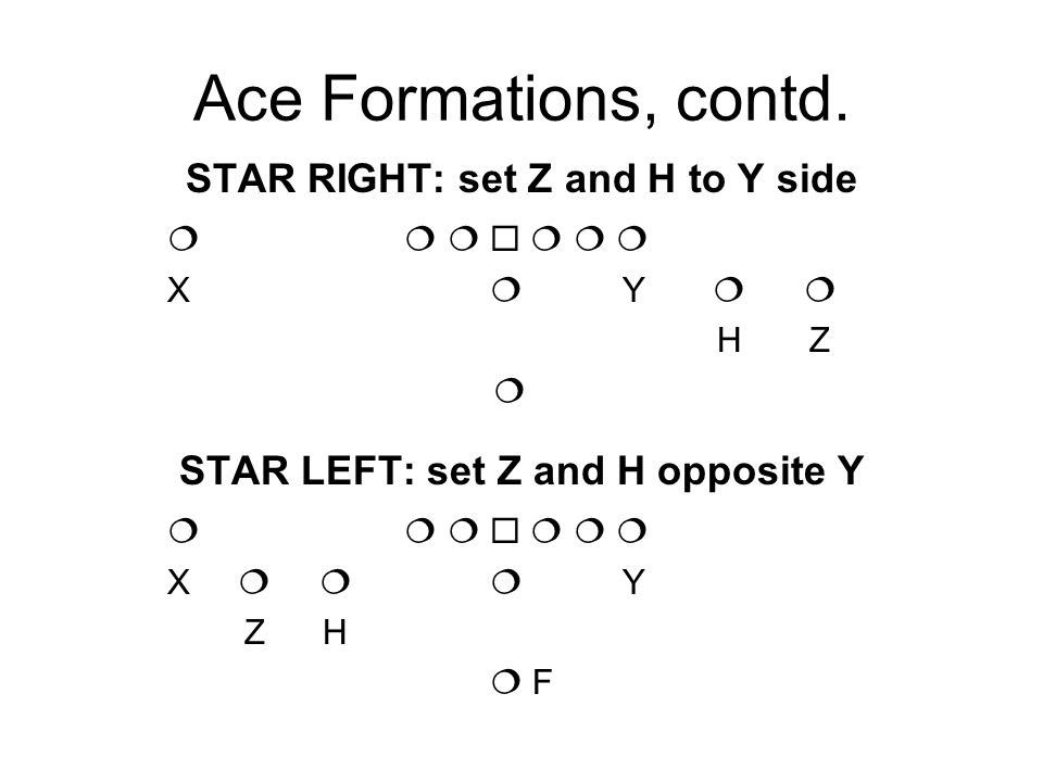STAR RIGHT: set Z and H to Y side STAR LEFT: set Z and H opposite Y